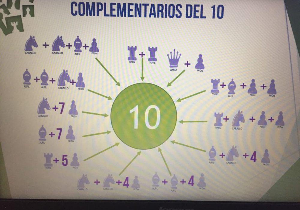LOS AMIGOS DEL 10